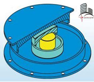 تصویر شماتیک از جداساز اصطکاکی پاندولی سه قوسی