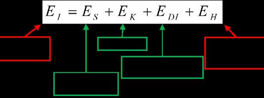 رابطه انرژی لرزه ای در سازه ها