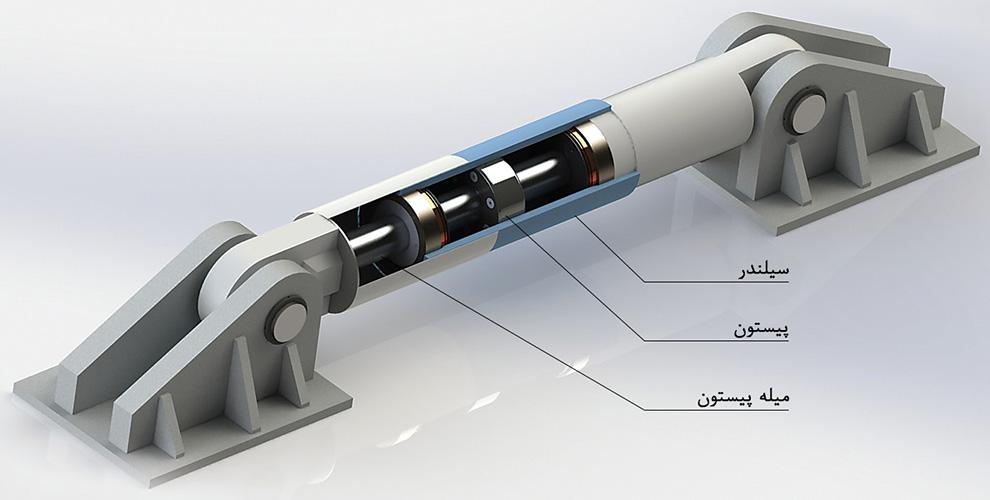 اجزای اصلی یک میراگر ویسکوز (دمپر ویسکوز)