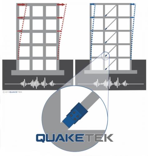 استفاده از میراگر اصطکاکی (دمپر اصطکاکی) در ساختمان تکان های ناشی از زلزله را کاهش می دهد