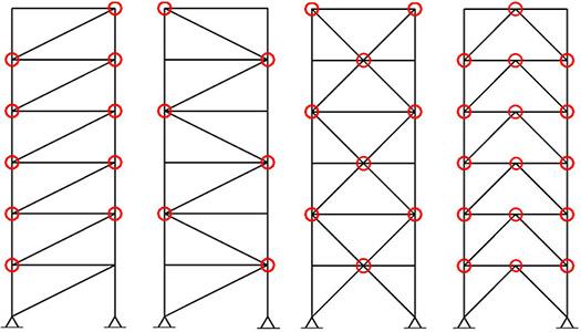 چیدمان های مختلف برای مهاربند کمانش تاب ـ تعداد اتصالات با طراحی ویژه