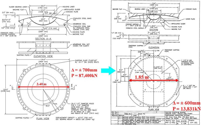 مشخصات جداساز لرزه ای اصطکاکی پاندولی واقعی (سمت چپ) و حالت مقیاس شده (سمت راست)