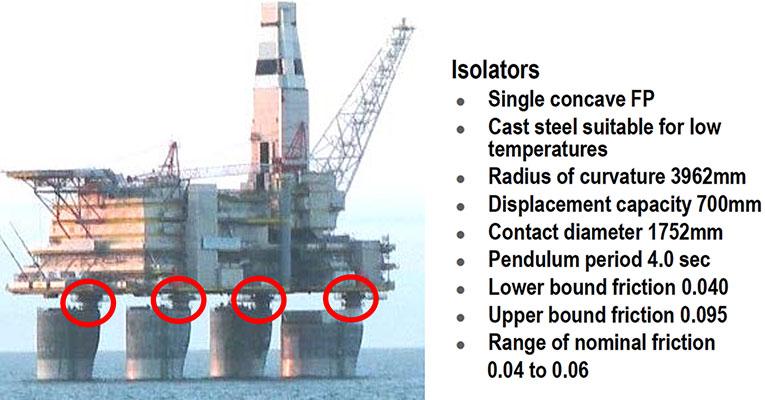 نمای کلی از سکوی نفتی جداسازی لرزه ای شده در کشور روسیه و مشخصات تجهیزات جداساز لرزه ای اصطکاکی پاندولی (FPS)