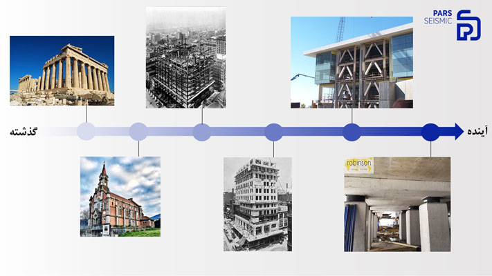 فناوری های نوین زلزله ، کنترل ارتعاشات لرزه ای، فناوری نوین زلزله